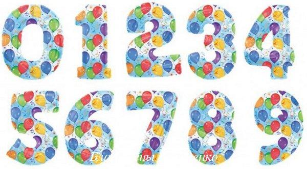 Число дня рождения в нумерологии
