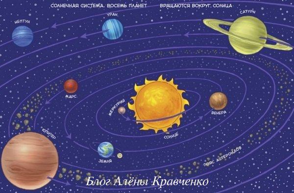 Вибрации чисел в нумерологии и планеты