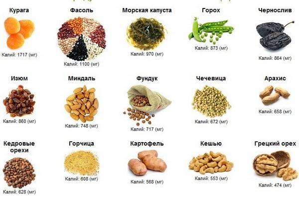 калий в продуктах
