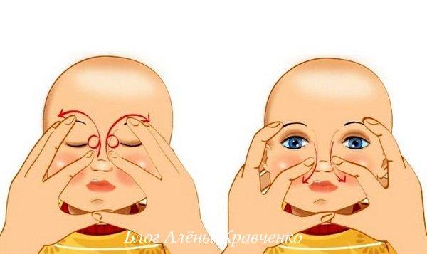 Массаж глаз ребенку