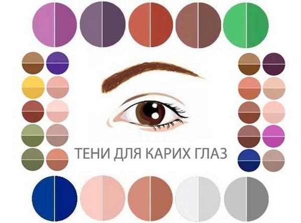Тени для карих глаз