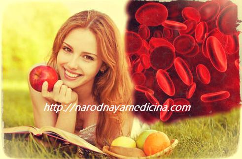какие продукты повышают гемоглобин в крови