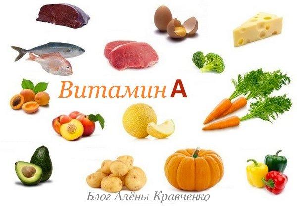 Витамин А — в продуктах питания, функции, источники, дефицит, избыток