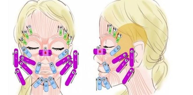 Схема ленты на лицо